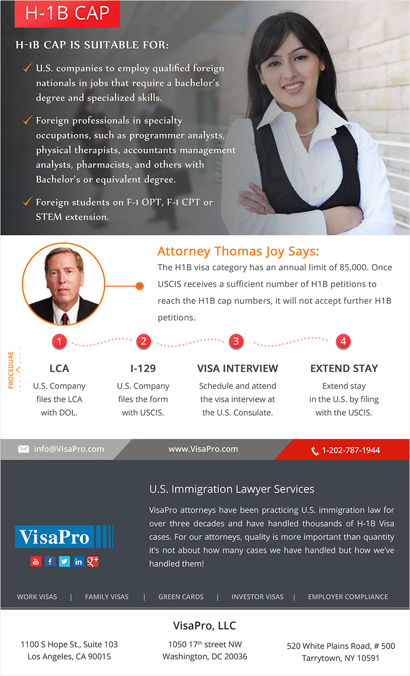 What Is H1B Cap? How to get started
