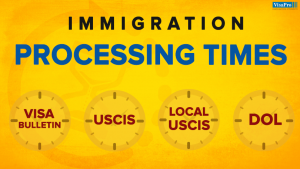 Check Out The Latest USCIS Immigration Processing Times.