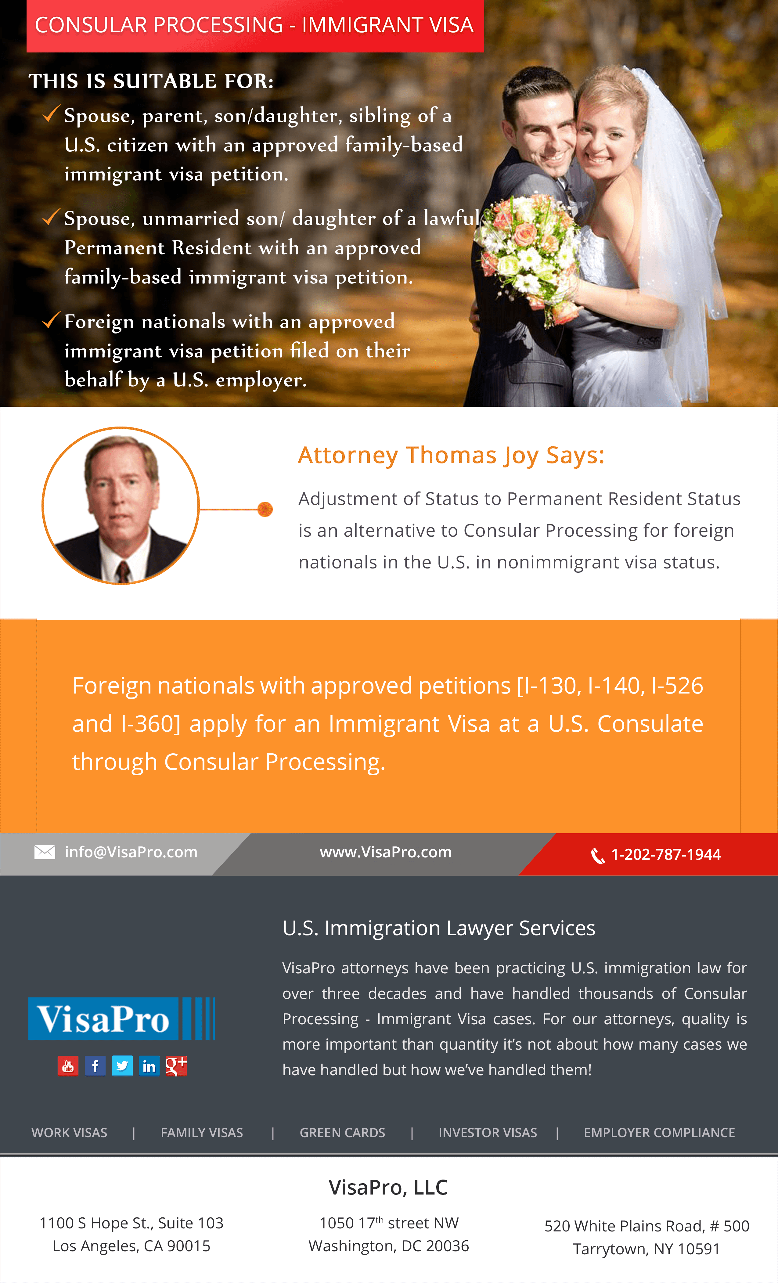 Immigrant Visa Processing-How do I do it.
