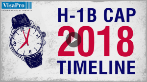 Step By Step Process For Successful H1B Visa 2018 Filing.