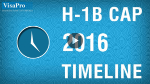Step By Step Process For Successful H1B Visa 2016 Filing.