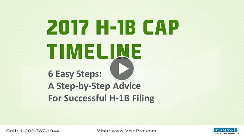 Download H1B Visa 2017 Timeline Template.