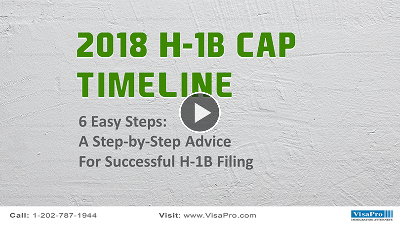 Download H1B Visa 2018 Timeline Template.