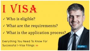 What Is I Visa Processing Time.
