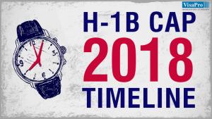 H1B Cap 2018 Filing Timeline