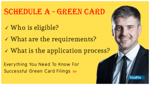 Find Out Common Schedule A Green Card Interview Questions And Answers.