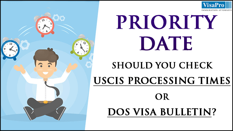 Priority Date: Check USCIS Processing Times or Visa Bulletin