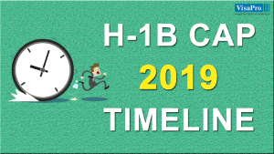 H1B Cap 2019 Filing Timeline