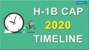 H1B Cap 2020 Filing Timeline