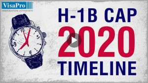 Step By Step Process For Successful H1B Visa 2020 Filing.