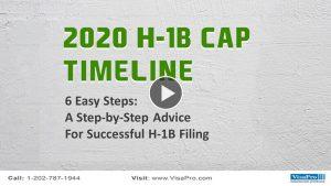 Download H1B Visa 2020 Timeline Template.