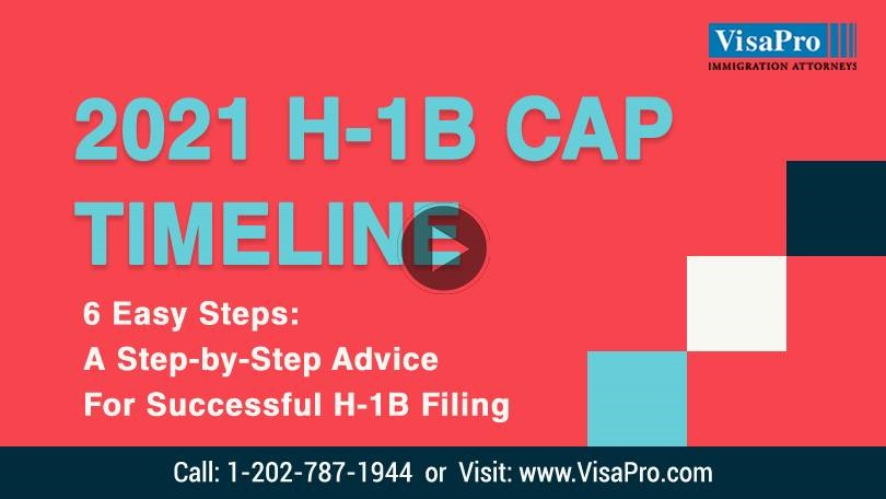 Step By Step Process For Successful H1B Visa 2021 Filing.